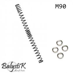 Balystik M90 spring set for PTW / TW5 -