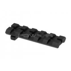 APS rail 20mm pour Glock 17