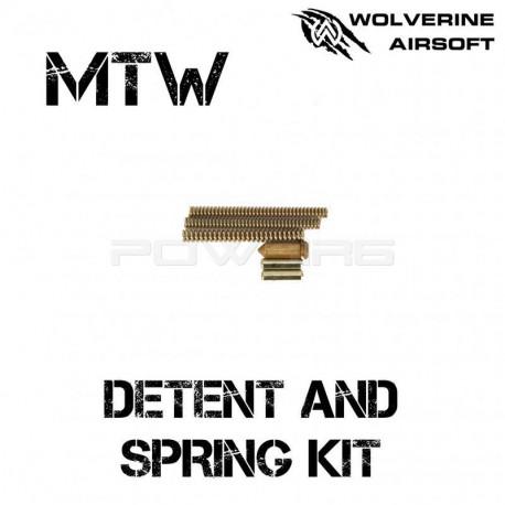WOLVERINE MTW Detent Spring Kit -
